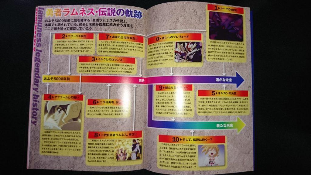 ラムネ&40炎DVD-BOX ブックレット7